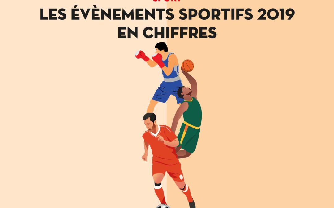 Les évènements sportifs 2019 en chiffres