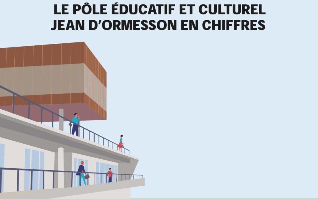 Le pôle éducatif et culturel Jean d'Ormesson en chiffres