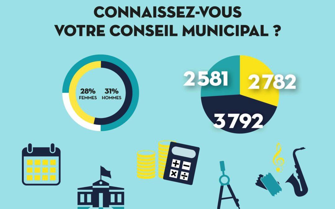 Connaissez-vous votre conseil municipal ?