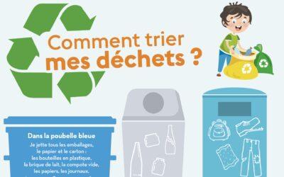 Comment trier mes déchets ?